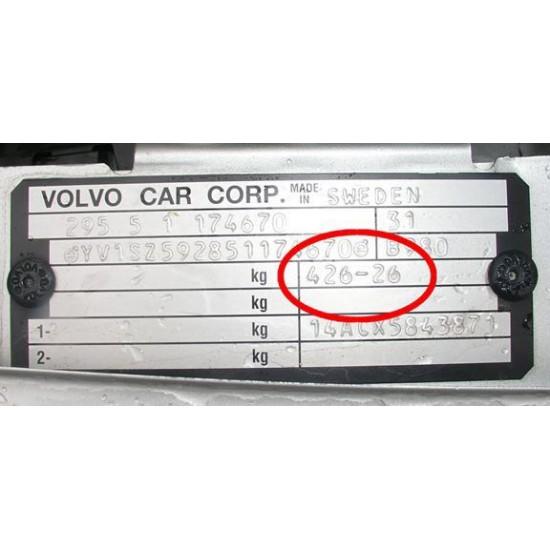 Vopsea Auto Volvo
